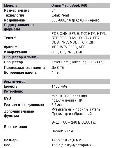 Спецификация Gmini MagicBook P6060